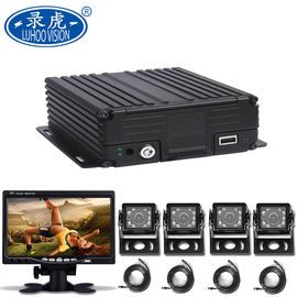 HDD Mobile DVR